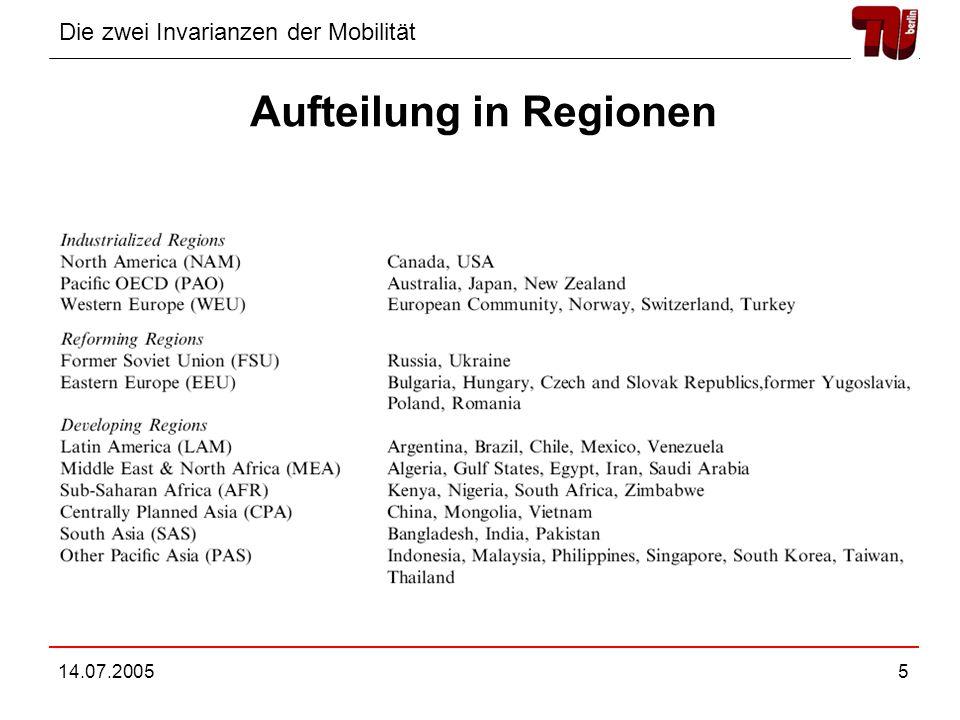 Die zwei Invarianzen der Mobilität 14.07.20055 Aufteilung in Regionen