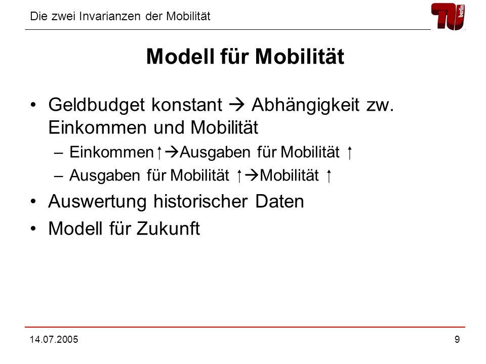 Die zwei Invarianzen der Mobilität 14.07.20059 Modell für Mobilität Geldbudget konstant Abhängigkeit zw. Einkommen und Mobilität –Einkommen Ausgaben f