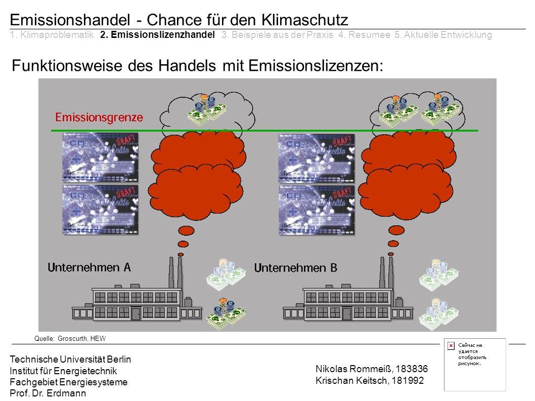 Technische Universität Berlin Institut für Energietechnik Fachgebiet Energiesysteme Prof. Dr. Erdmann Nikolas Rommeiß, 183836 Krischan Keitsch, 181992