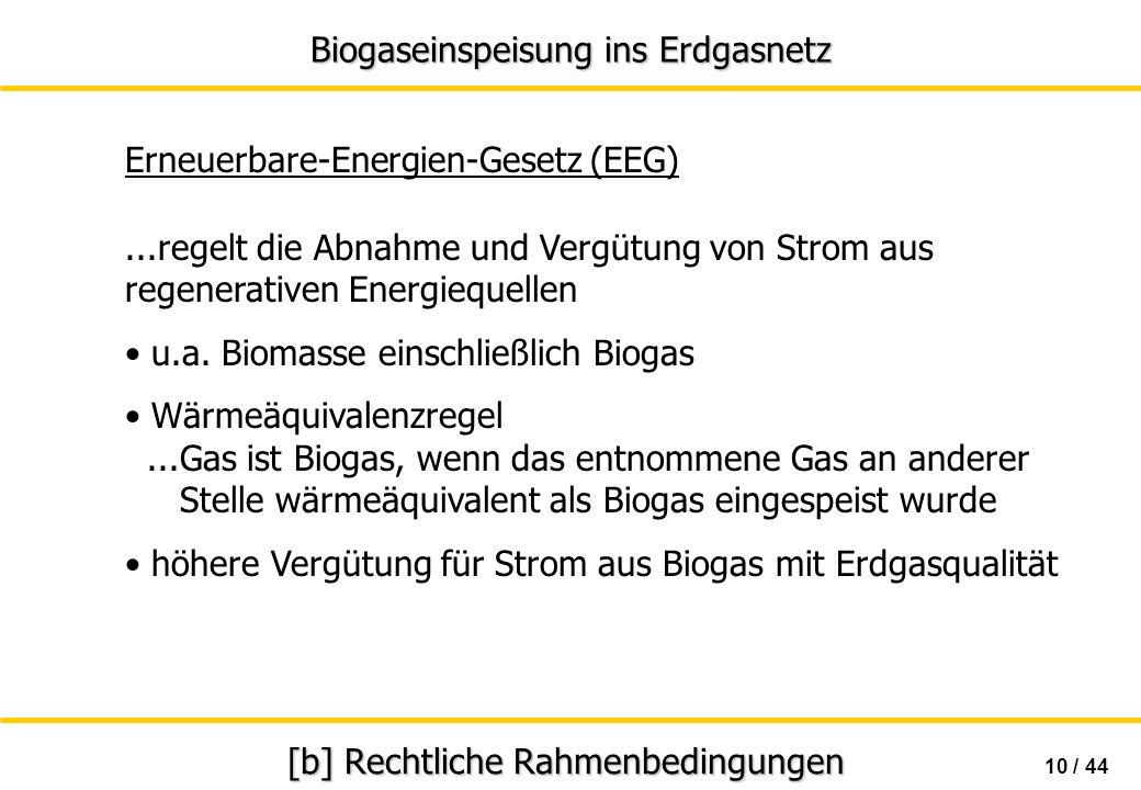 Biogaseinspeisung ins Erdgasnetz 10 / 44 [b] Rechtliche Rahmenbedingungen Erneuerbare-Energien-Gesetz (EEG)...regelt die Abnahme und Vergütung von Str