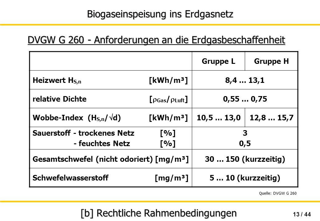 Biogaseinspeisung ins Erdgasnetz 13 / 44 [b] Rechtliche Rahmenbedingungen DVGW G 260 - Anforderungen an die Erdgasbeschaffenheit Quelle: DVGW G 260 Gr