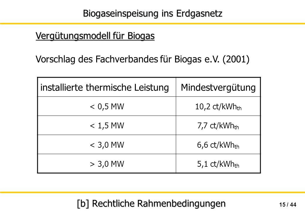 Biogaseinspeisung ins Erdgasnetz 15 / 44 [b] Rechtliche Rahmenbedingungen installierte thermische LeistungMindestvergütung < 0,5 MW10,2 ct/kWh th < 1,