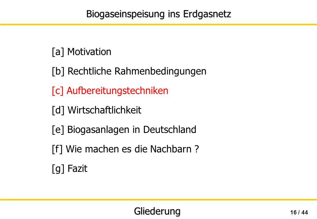 Biogaseinspeisung ins Erdgasnetz 16 / 44 Gliederung [a] Motivation [b] Rechtliche Rahmenbedingungen [c] Aufbereitungstechniken [d] Wirtschaftlichkeit