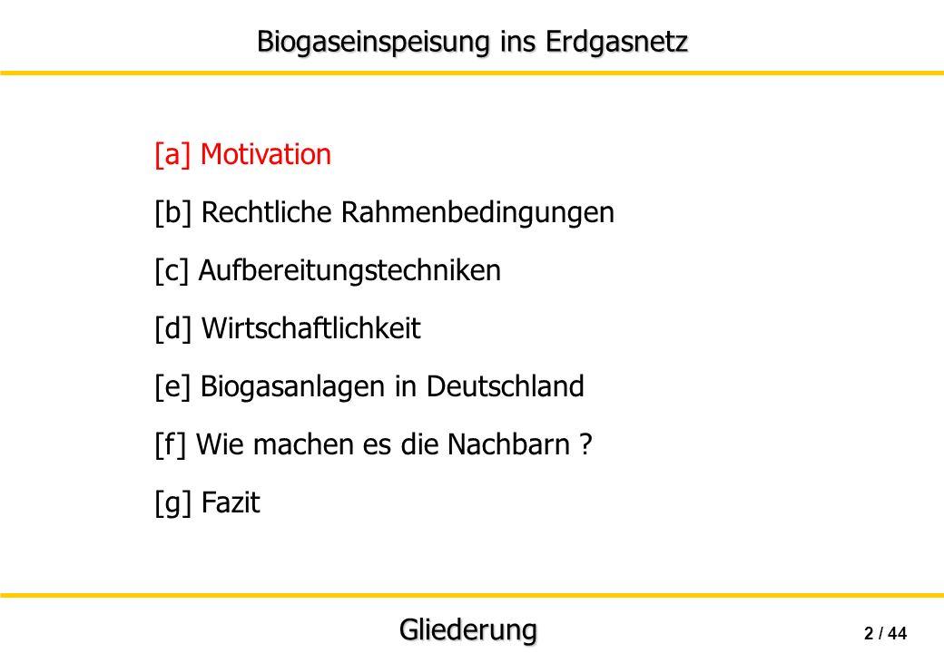 Biogaseinspeisung ins Erdgasnetz 13 / 44 [b] Rechtliche Rahmenbedingungen DVGW G 260 - Anforderungen an die Erdgasbeschaffenheit Quelle: DVGW G 260 Gruppe LGruppe H Heizwert H S,n [kWh/m³]8,4...