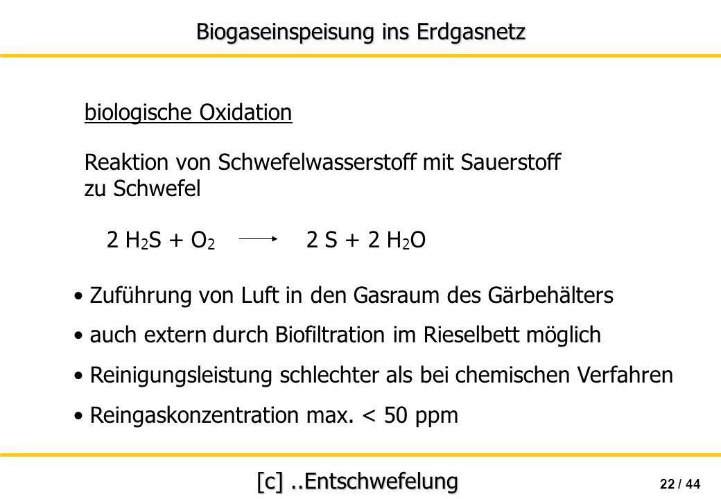 Biogaseinspeisung ins Erdgasnetz 22 / 44 [c]..Entschwefelung Reaktion von Schwefelwasserstoff mit Sauerstoff zu Schwefel Zuführung von Luft in den Gas