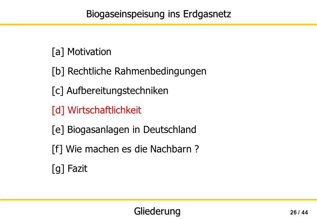 Biogaseinspeisung ins Erdgasnetz 26 / 44 Gliederung [a] Motivation [b] Rechtliche Rahmenbedingungen [c] Aufbereitungstechniken [d] Wirtschaftlichkeit