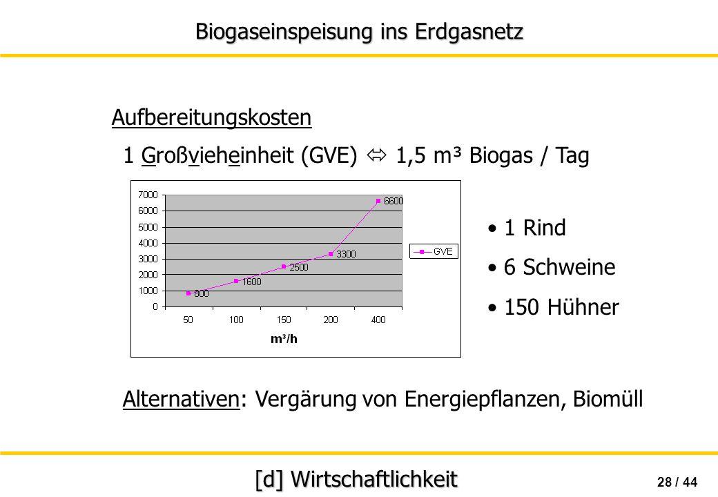 Biogaseinspeisung ins Erdgasnetz 28 / 44 [d] Wirtschaftlichkeit Aufbereitungskosten 1 Großvieheinheit (GVE) 1,5 m³ Biogas / Tag 1 Rind 6 Schweine 150