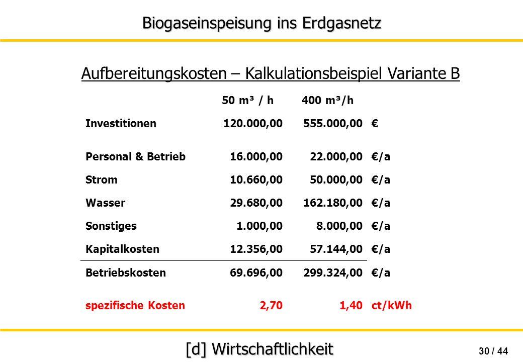 Biogaseinspeisung ins Erdgasnetz 30 / 44 [d] Wirtschaftlichkeit Aufbereitungskosten – Kalkulationsbeispiel Variante B 50 m³ / h400 m³/h Investitionen1