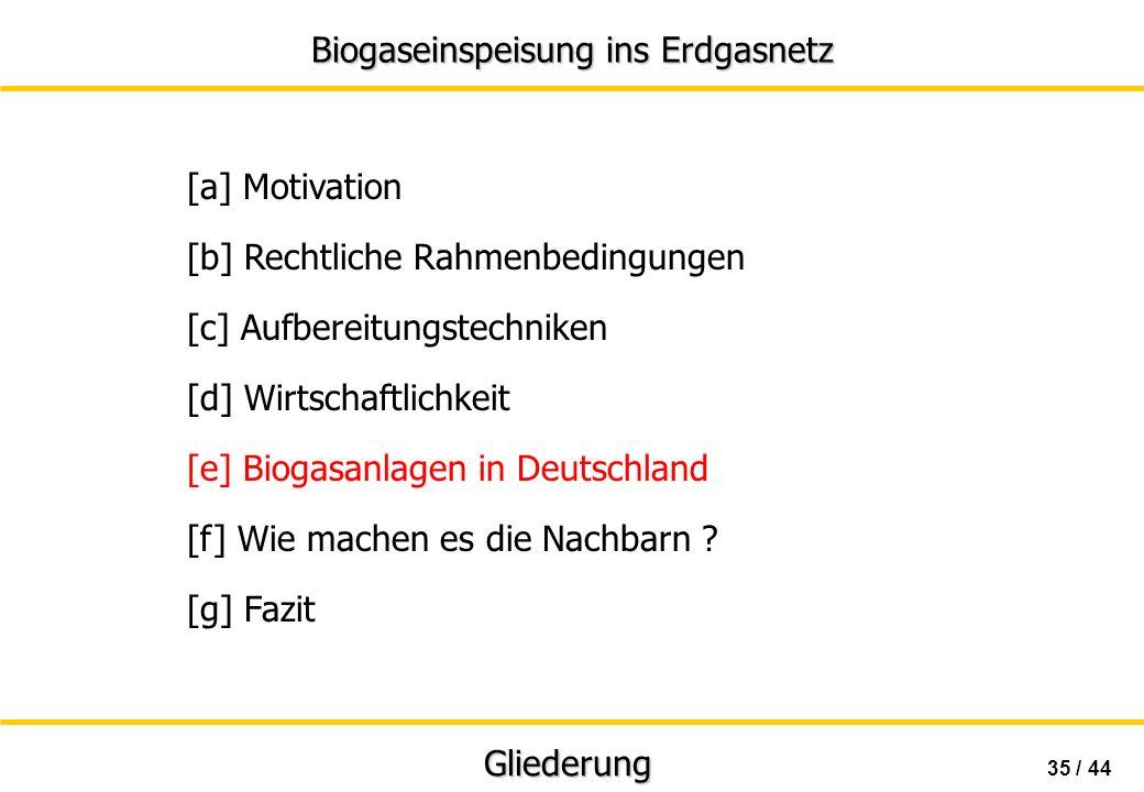 Biogaseinspeisung ins Erdgasnetz 35 / 44 Gliederung [a] Motivation [b] Rechtliche Rahmenbedingungen [c] Aufbereitungstechniken [d] Wirtschaftlichkeit