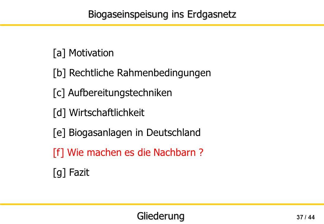 Biogaseinspeisung ins Erdgasnetz 37 / 44 Gliederung [a] Motivation [b] Rechtliche Rahmenbedingungen [c] Aufbereitungstechniken [d] Wirtschaftlichkeit