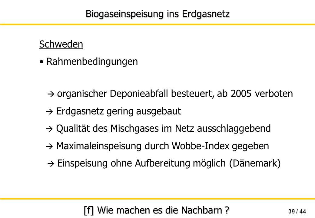 Biogaseinspeisung ins Erdgasnetz 39 / 44 [f] Wie machen es die Nachbarn ? Schweden Rahmenbedingungen organischer Deponieabfall besteuert, ab 2005 verb