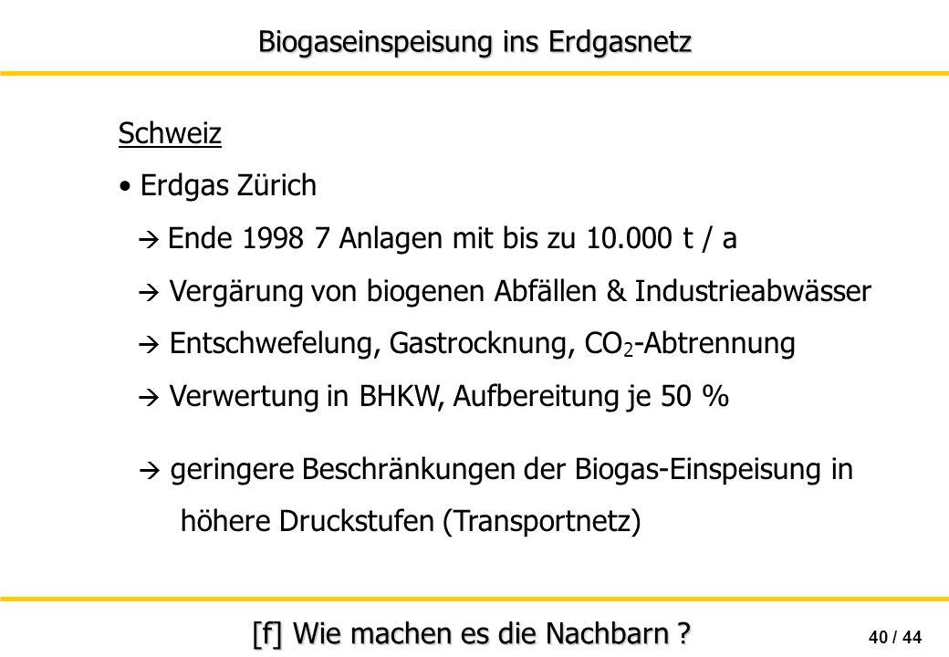 Biogaseinspeisung ins Erdgasnetz 40 / 44 [f] Wie machen es die Nachbarn ? Schweiz Erdgas Zürich Ende 1998 7 Anlagen mit bis zu 10.000 t / a Vergärung