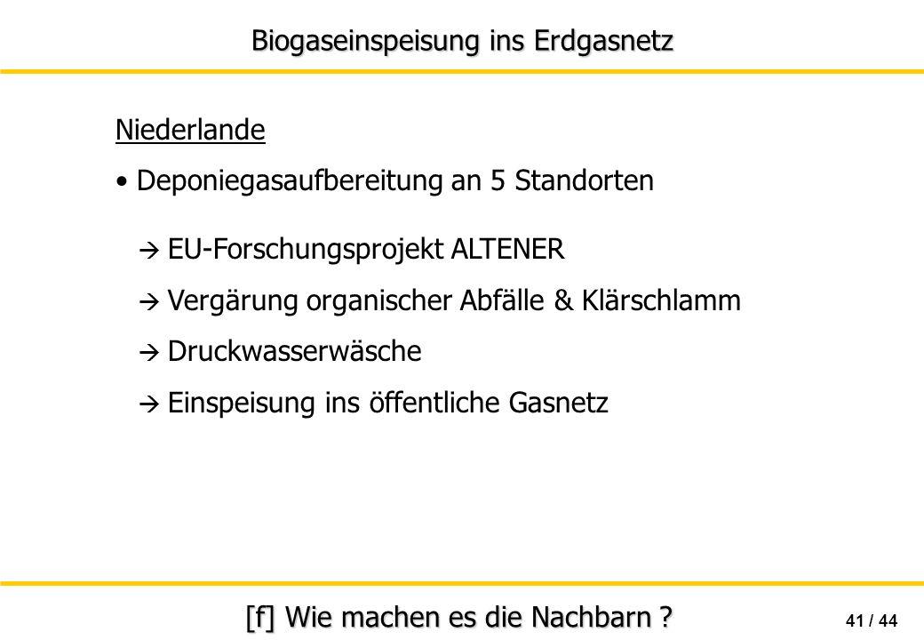 Biogaseinspeisung ins Erdgasnetz 41 / 44 [f] Wie machen es die Nachbarn ? Niederlande Deponiegasaufbereitung an 5 Standorten EU-Forschungsprojekt ALTE