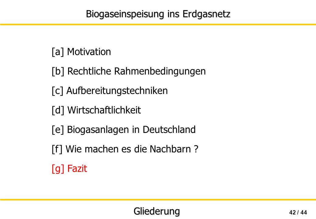 Biogaseinspeisung ins Erdgasnetz 42 / 44 Gliederung [a] Motivation [b] Rechtliche Rahmenbedingungen [c] Aufbereitungstechniken [d] Wirtschaftlichkeit
