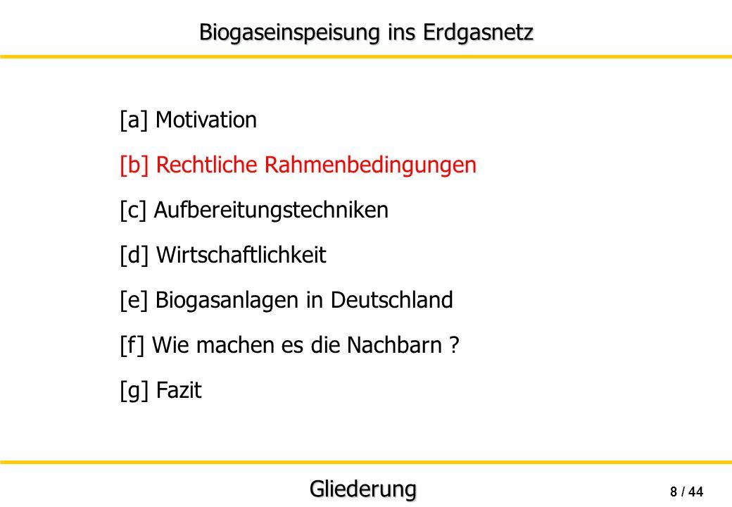 Biogaseinspeisung ins Erdgasnetz 9 / 44 [b] Rechtliche Rahmenbedingungen Abgabe und Vergütung von Biogas in Deutschland gesetzlich bislang nicht explizit geregelt periphere Regelungen in: Erneuerbare-Energien-Gesetz Biomasseverordnung Kraft-Wärme-Kopplungs-Gesetz Energiewirtschaftsgesetz EU-Richtlinienentwurf (06/2002): diskriminierungsfreier Zugang für Biogas zum Gasnetz