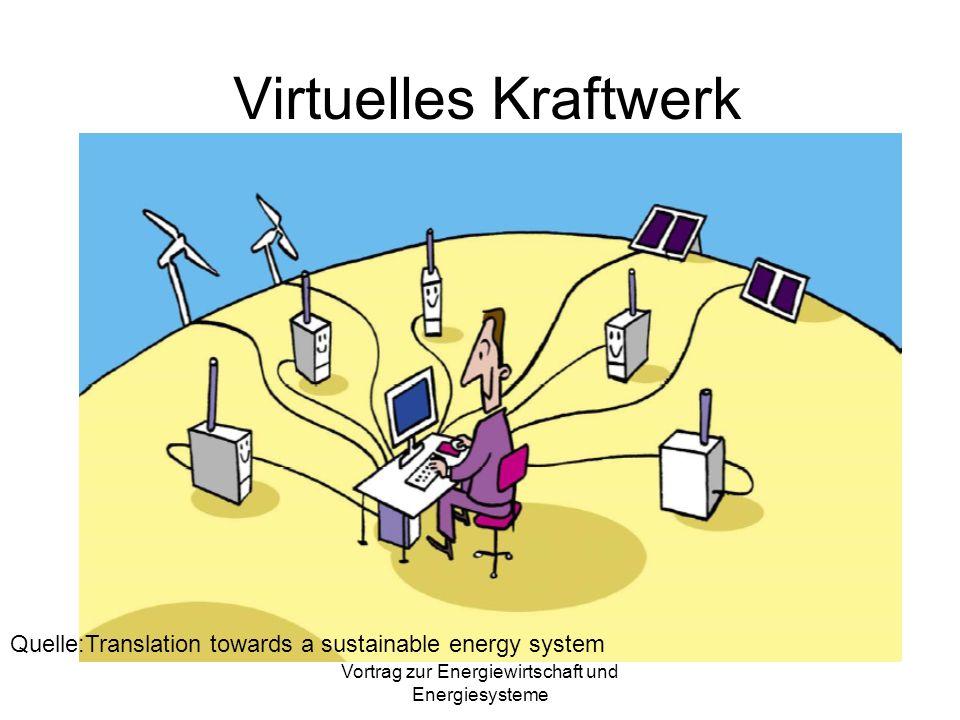 Marktaussicht22 Pilotprojekte in Deutschland Virtuelles Kraftwerk der Stadtwerke Unna (1.4 Mio.,5 BHKW+2WKA +1PV +1Wasserkraftwerk- EUS,NRW) Virtuelle Brennstoffzellen-Kraftwerk - VFCPP (31BZ*4,6KW, Vaillant, NRW) Virtuelles Kraftwerk in FH- Bingen (Mikro- KWK, Rheinland-Pfalz) Forschungsprojekt virtuelles Kraftwerk der Harz Energie (mini- BHKW, TU Clausthal)
