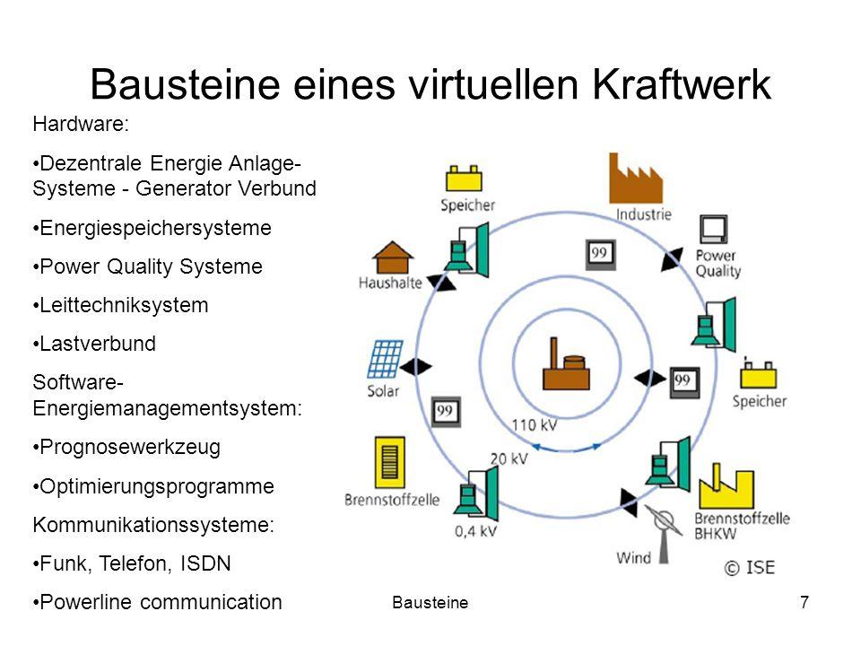 Vergleich18 Vergleich mit dem konventionellen Top - Down System Vernetzung auf der Niederspannungsebene Produzieren in der Nähe von Verbrauchern Qulle: Genossenschaftstag greenpeace energy e.G.