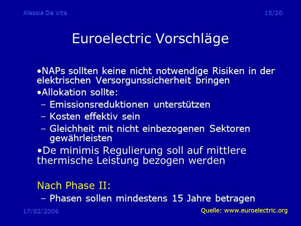 17/02/2006 Alessia De Vita15/20 Euroelectric Vorschläge NAPs sollten keine nicht notwendige Risiken in der elektrischen Versorgunssicherheit bringen A