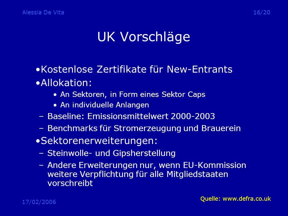 17/02/2006 Alessia De Vita16/20 UK Vorschläge Kostenlose Zertifikate für New-Entrants Allokation: An Sektoren, in Form eines Sektor Caps An individuel