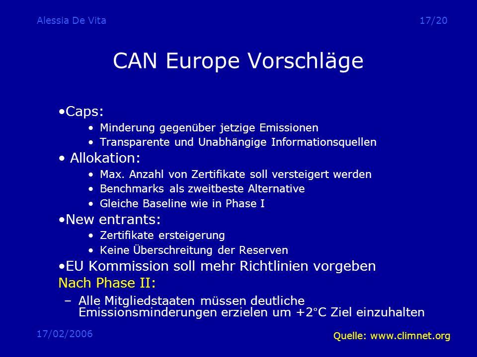 17/02/2006 Alessia De Vita17/20 CAN Europe Vorschläge Caps: Minderung gegenüber jetzige Emissionen Transparente und Unabhängige Informationsquellen Al