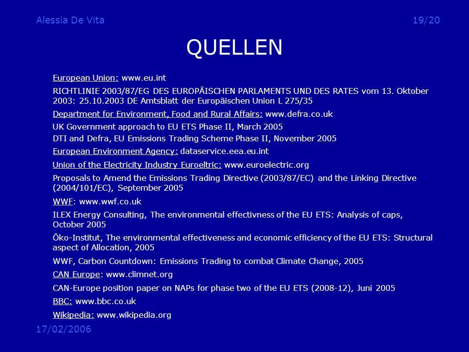 17/02/2006 Alessia De Vita19/20 QUELLEN European Union: www.eu.int RICHTLINIE 2003/87/EG DES EUROPÄISCHEN PARLAMENTS UND DES RATES vom 13. Oktober 200