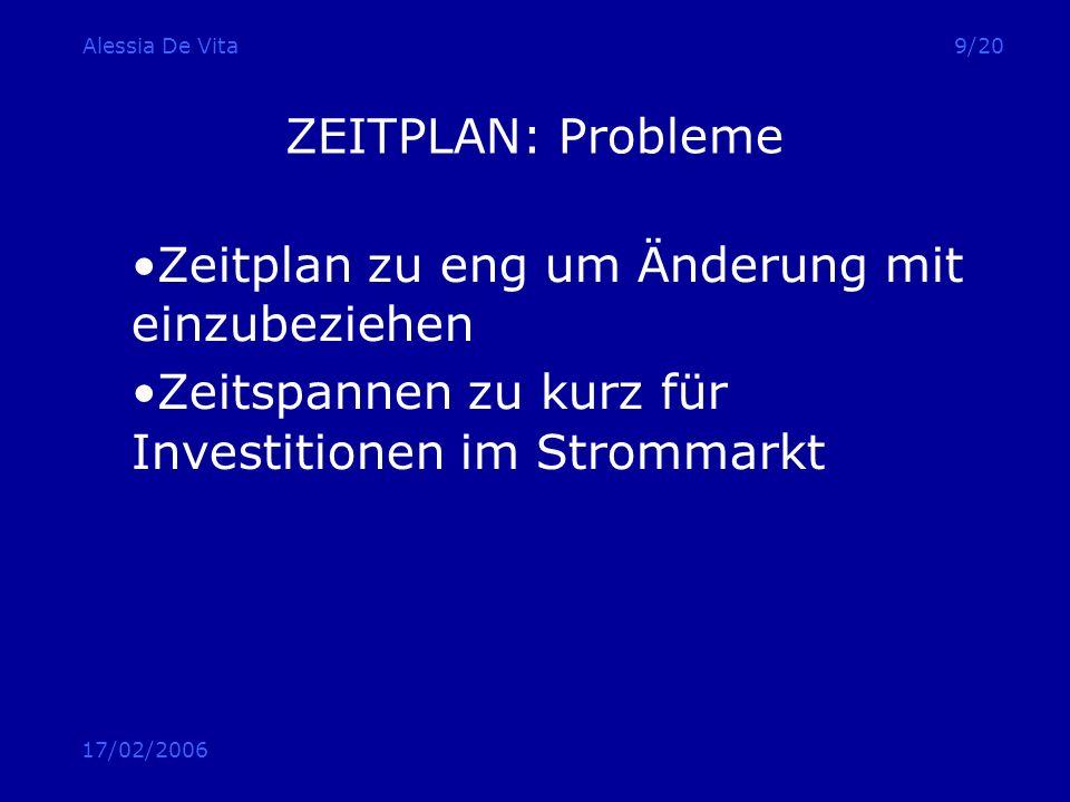 17/02/2006 Alessia De Vita9/20 ZEITPLAN: Probleme Zeitplan zu eng um Änderung mit einzubeziehen Zeitspannen zu kurz für Investitionen im Strommarkt