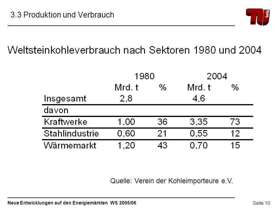 Neue Entwicklungen auf den Energiemärkten WS 2005/06 Seite 9 3.2 Verbrauch Quelle: BP Statistical Review of World Energy 2005 (1kgoe = 41,87 MJ=1,43 k