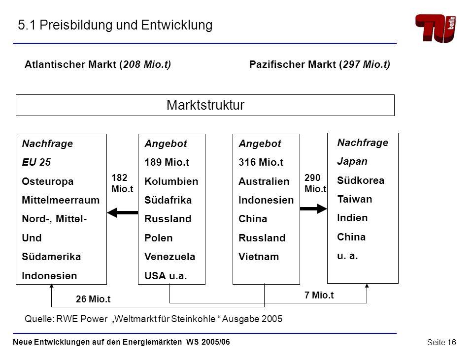 Neue Entwicklungen auf den Energiemärkten WS 2005/06 Seite 15 Steinkohle - Weltmarkt 1Steinkohle – Begriffsbestimmung2 2Reserven und Ressourcen5 3Prod