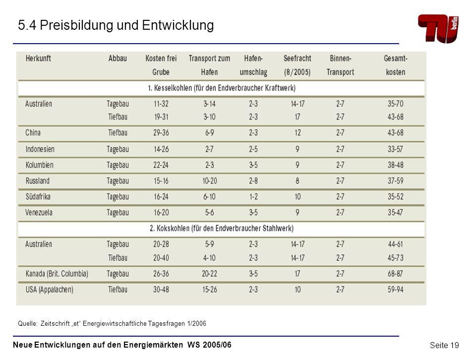 Neue Entwicklungen auf den Energiemärkten WS 2005/06 Seite 18 5.3 Preisbildung und Entwicklung Quelle:Kopal, C.:Weltmarkt Steinkohle, Hannover 2005 MC