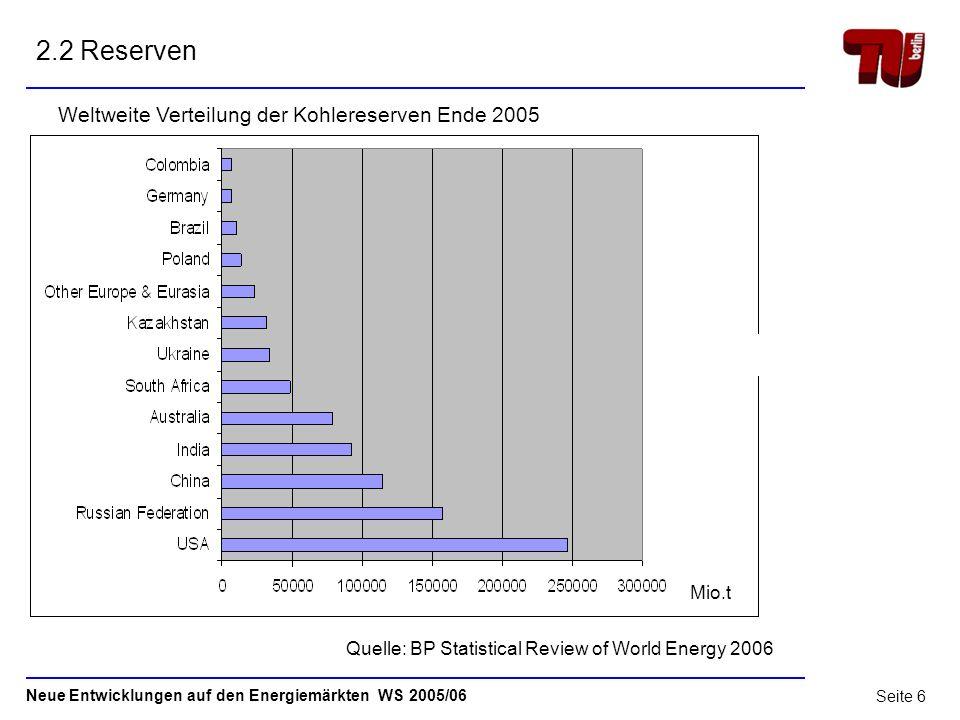 Neue Entwicklungen auf den Energiemärkten WS 2005/06 Seite 5 2.1 Reserven und Ressourcen Quelle: Weltweite Verteilung der Steinkohlereserven 2005