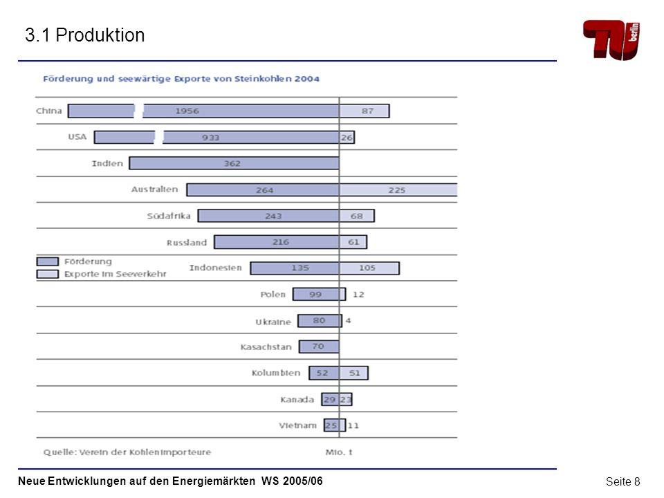 Neue Entwicklungen auf den Energiemärkten WS 2005/06 Seite 7 Steinkohle - Weltmarkt 1Steinkohle – Begriffsbestimmung 2 2Reserven und Ressourcen 5 3Pro