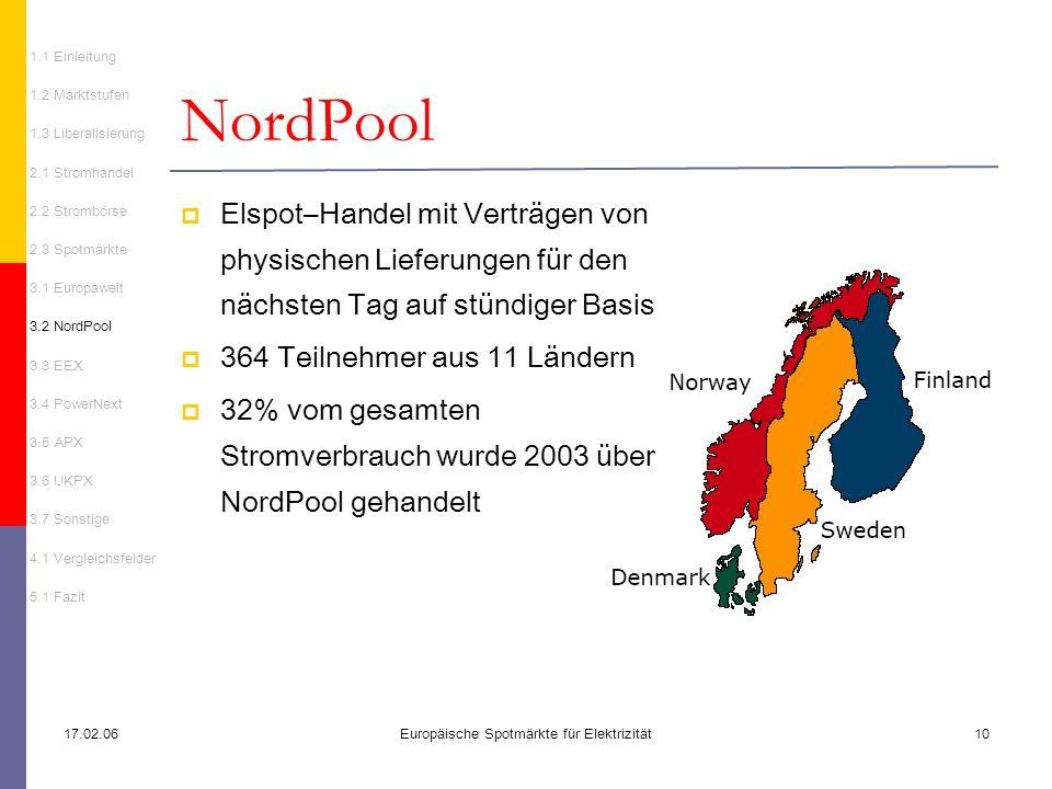 17.02.06Europäische Spotmärkte für Elektrizität10 NordPool Elspot–Handel mit Verträgen von physischen Lieferungen für den nächsten Tag auf stündiger B
