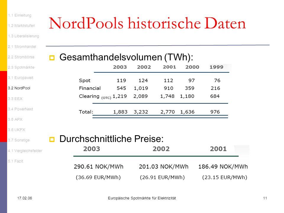 17.02.06Europäische Spotmärkte für Elektrizität11 NordPools historische Daten Gesamthandelsvolumen (TWh): Durchschnittliche Preise: 1.1 Einleitung 1.2