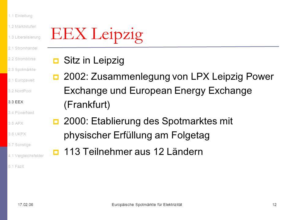 17.02.06Europäische Spotmärkte für Elektrizität12 EEX Leipzig Sitz in Leipzig 2002: Zusammenlegung von LPX Leipzig Power Exchange und European Energy
