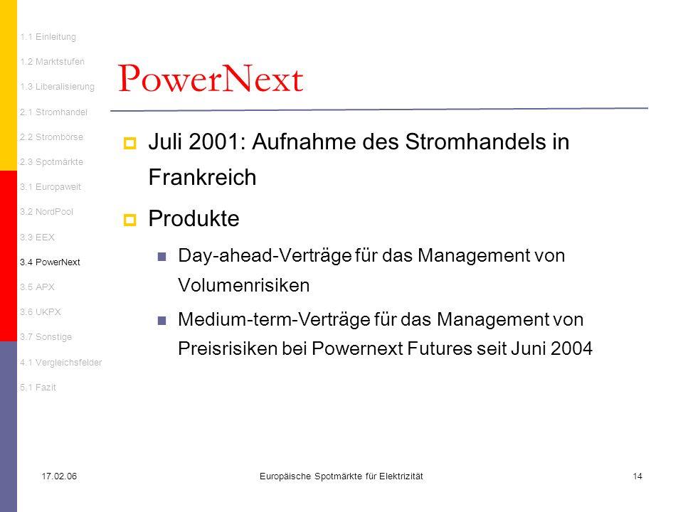 17.02.06Europäische Spotmärkte für Elektrizität14 PowerNext Juli 2001: Aufnahme des Stromhandels in Frankreich Produkte Day-ahead-Verträge für das Man