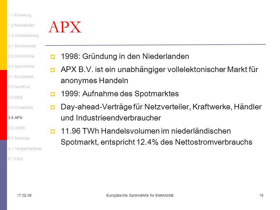 17.02.06Europäische Spotmärkte für Elektrizität15 APX 1998: Gründung in den Niederlanden APX B.V. ist ein unabhängiger vollelektonischer Markt für ano