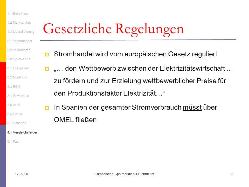 17.02.06Europäische Spotmärkte für Elektrizität22 Gesetzliche Regelungen Stromhandel wird vom europäischen Gesetz reguliert … den Wettbewerb zwischen