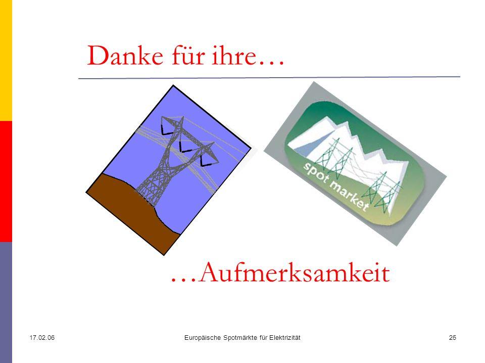 17.02.06Europäische Spotmärkte für Elektrizität25 Danke für ihre… …Aufmerksamkeit