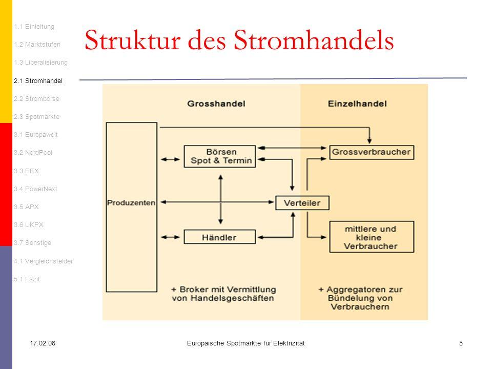 17.02.06Europäische Spotmärkte für Elektrizität5 Struktur des Stromhandels 1.1 Einleitung 1.2 Marktstufen 1.3 Liberalisierung 2.1 Stromhandel 2.2 Stro