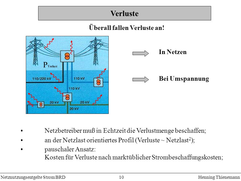 Netznutzungsentgelte Strom BRDHenning Thienemann 10 Verluste Netzbetreiber muß in Echtzeit die Verlustmenge beschaffen; an der Netzlast orientiertes P