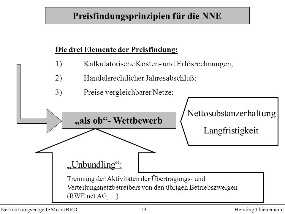 Netznutzungsentgelte Strom BRDHenning Thienemann 13 Preisfindungsprinzipien für die NNE Die drei Elemente der Preisfindung: 1) Kalkulatorische Kosten-