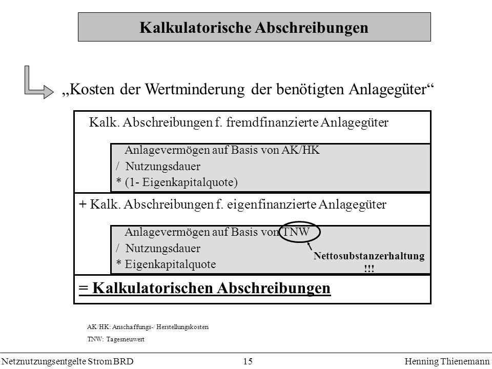 Netznutzungsentgelte Strom BRDHenning Thienemann 15 Kalk. Abschreibungen f. fremdfinanzierte Anlagegüter + Kalk. Abschreibungen f. eigenfinanzierte An