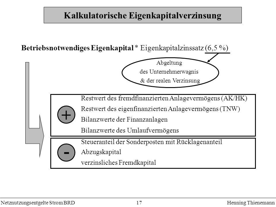 Netznutzungsentgelte Strom BRDHenning Thienemann 17 Kalkulatorische Eigenkapitalverzinsung Betriebsnotwendiges Eigenkapital * Eigenkapitalzinssatz (6,