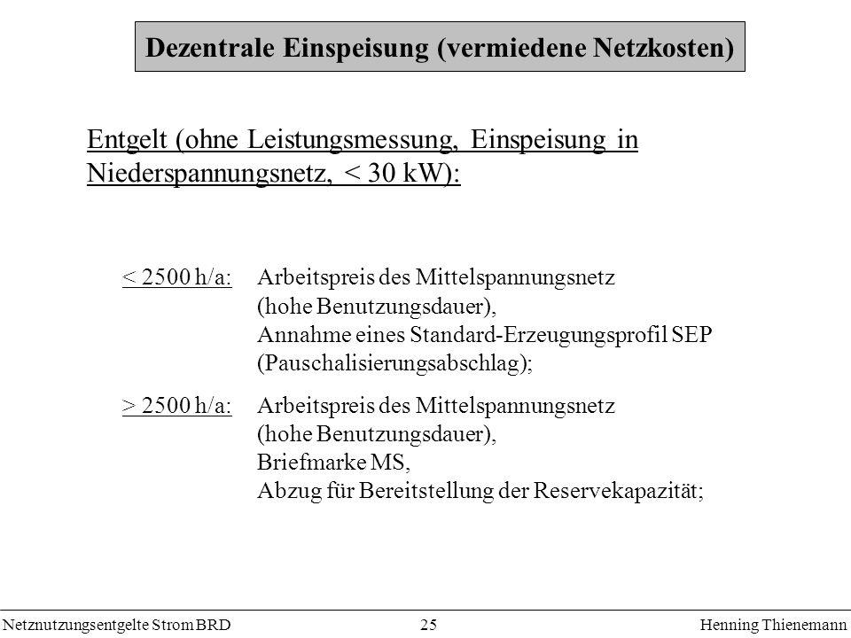 Netznutzungsentgelte Strom BRDHenning Thienemann 25 Dezentrale Einspeisung (vermiedene Netzkosten) Entgelt (ohne Leistungsmessung, Einspeisung in Nied
