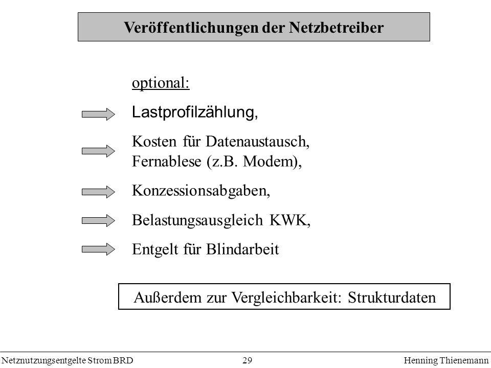 Netznutzungsentgelte Strom BRDHenning Thienemann 29 Veröffentlichungen der Netzbetreiber optional: Lastprofilzählung, Kosten für Datenaustausch, Fernablese (z.B.