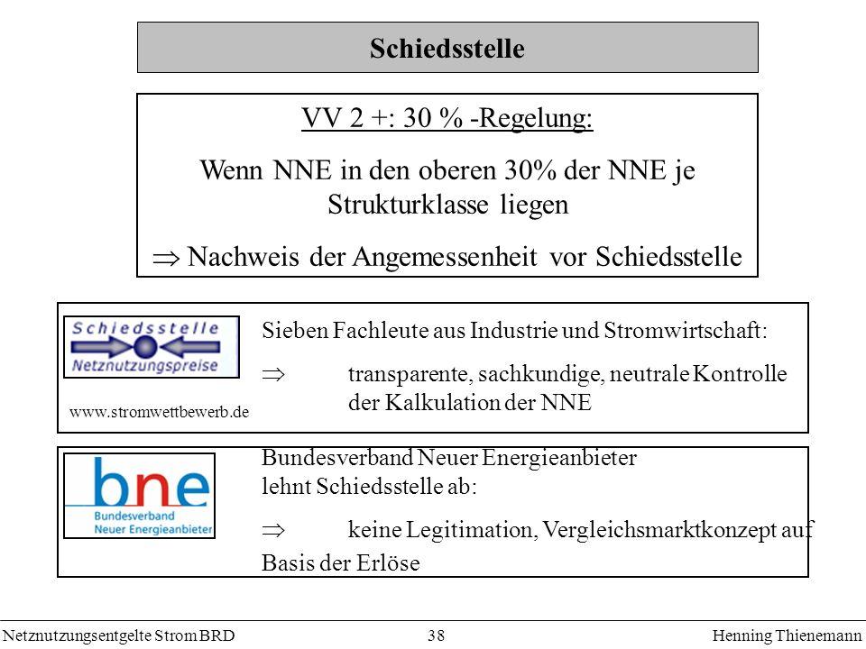 Netznutzungsentgelte Strom BRDHenning Thienemann 38 Schiedsstelle VV 2 +: 30 % -Regelung: Wenn NNE in den oberen 30% der NNE je Strukturklasse liegen