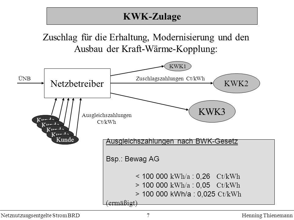 Netznutzungsentgelte Strom BRDHenning Thienemann 7 KWK-Zulage Zuschlag für die Erhaltung, Modernisierung und den Ausbau der Kraft-Wärme-Kopplung: Ausg