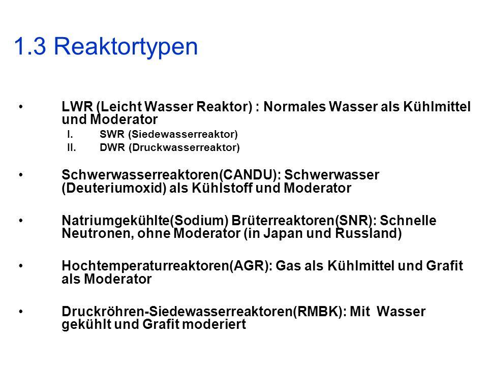 1.3 Reaktortypen LWR (Leicht Wasser Reaktor) : Normales Wasser als Kühlmittel und Moderator I.SWR (Siedewasserreaktor) II.DWR (Druckwasserreaktor) Sch