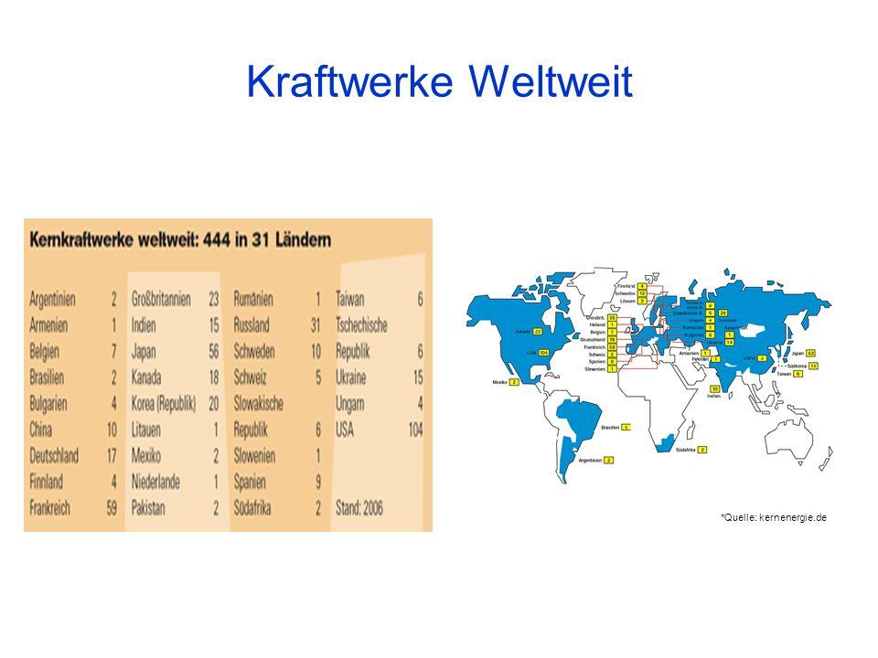 Kraftwerke Weltweit *Quelle: kernenergie.de