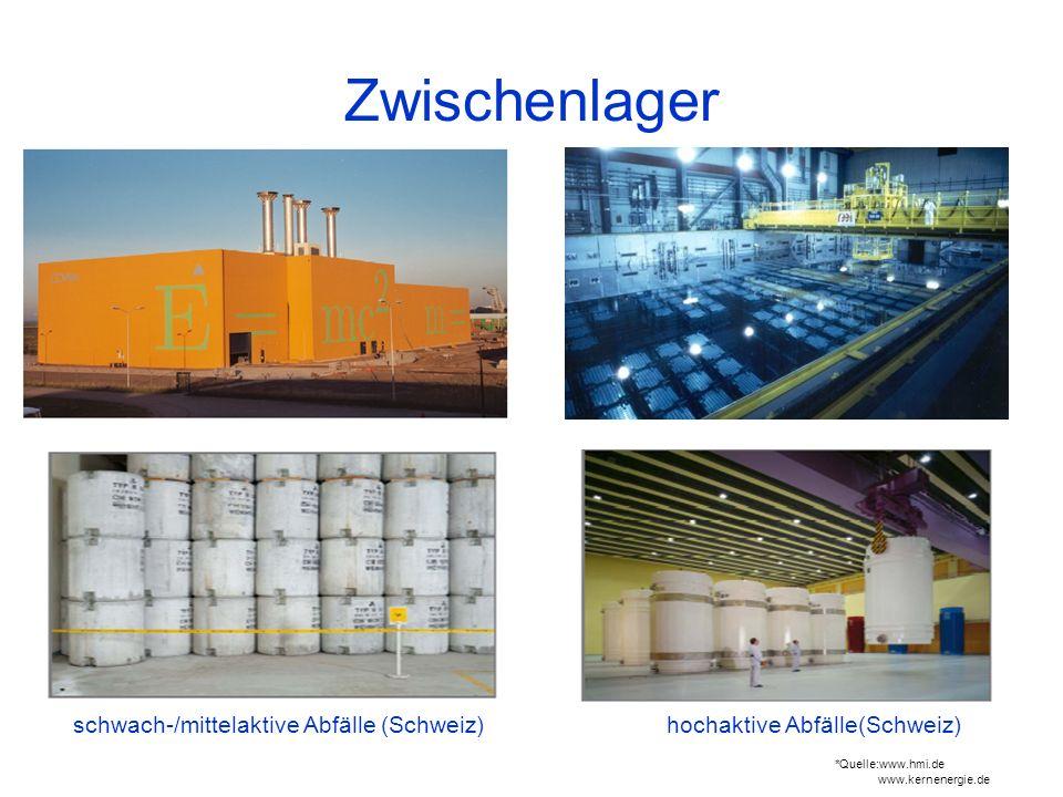 Zwischenlager schwach-/mittelaktive Abfälle (Schweiz) hochaktive Abfälle(Schweiz) *Quelle:www.hmi.de www.kernenergie.de